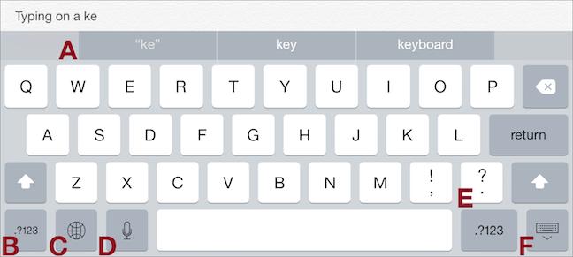 Commanding Keyboards In Ios 8